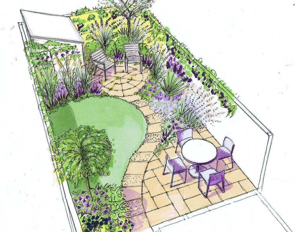 Get The Most Beauty Of Your Plant By Following Your Garden Plan