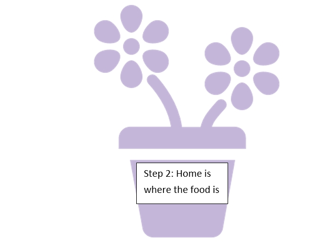 Step 2: Home is where the food is