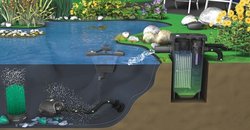 Oase Filtomatic Pond Filters